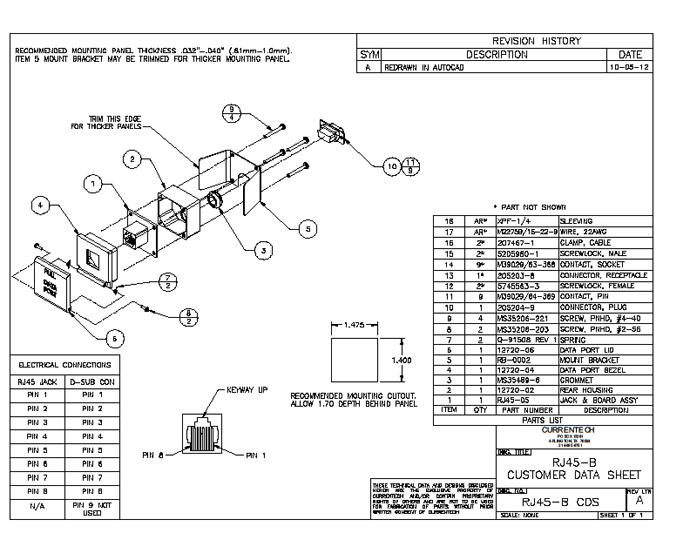 a  c outlet rj45